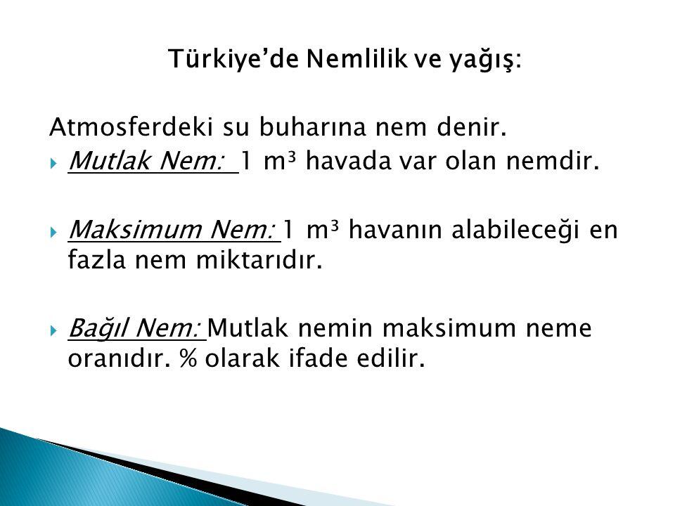 Türkiye'de Nemlilik ve yağış: Atmosferdeki su buharına nem denir.  Mutlak Nem: 1 m³ havada var olan nemdir.  Maksimum Nem: 1 m³ havanın alabileceği