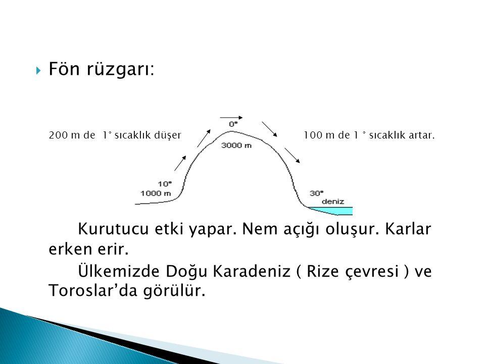 Türkiye'de Nemlilik ve yağış: Atmosferdeki su buharına nem denir.
