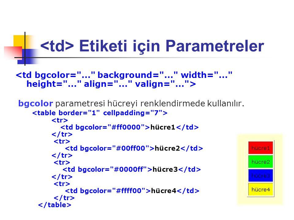 Etiketi için Parametreler bgcolor parametresi hücreyi renklendirmede kullanılır. hücre1 hücre2 hücre3 hücre4