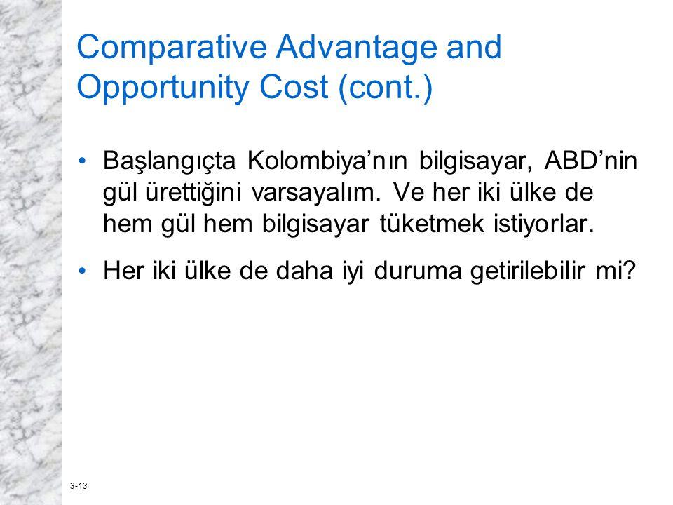 3-13 Comparative Advantage and Opportunity Cost (cont.) Başlangıçta Kolombiya'nın bilgisayar, ABD'nin gül ürettiğini varsayalım. Ve her iki ülke de he