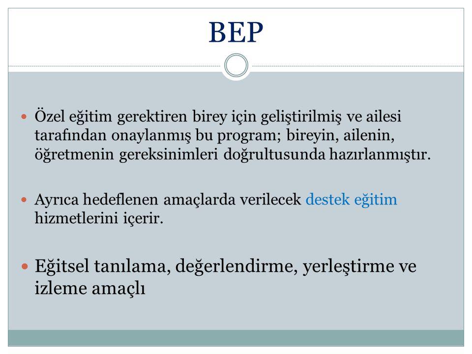 BEP Özel eğitim gerektiren birey için geliştirilmiş ve ailesi tarafından onaylanmış bu program; bireyin, ailenin, öğretmenin gereksinimleri doğrultusu