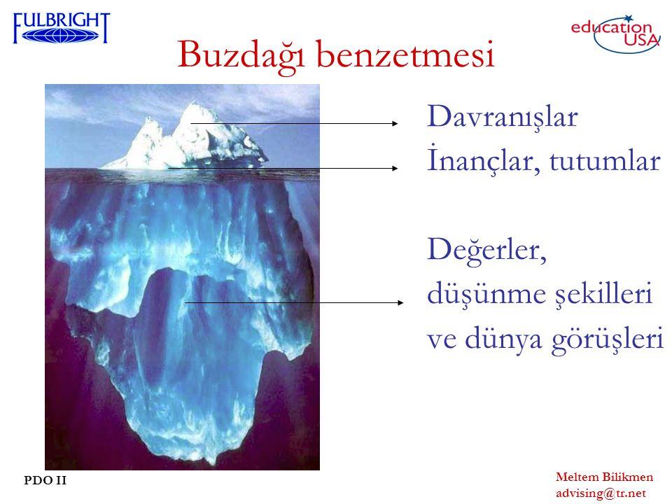 Meltem Bilikmen advising@tr.net PDO II Buzdağı benzetmesi Davranışlar İnançlar, tutumlar Değerler, düşünme şekilleri ve dünya görüşleri
