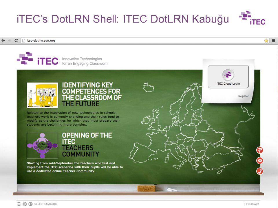 iTEC's DotLRN Shell: ITEC DotLRN Kabuğu