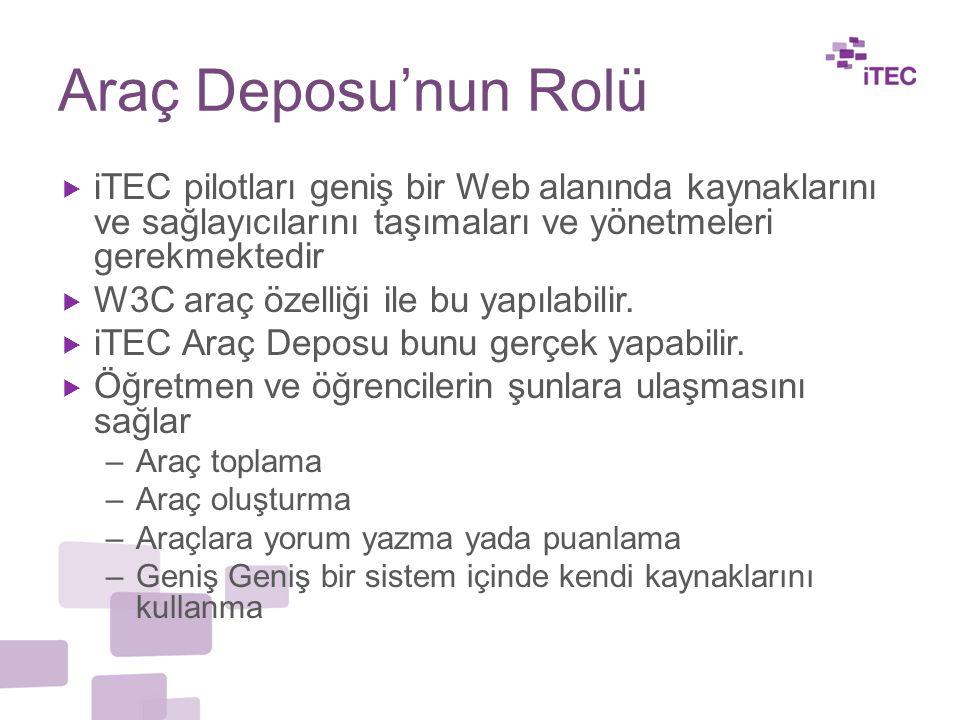 Araç Deposu'nun Rolü  iTEC pilotları geniş bir Web alanında kaynaklarını ve sağlayıcılarını taşımaları ve yönetmeleri gerekmektedir  W3C araç özelliği ile bu yapılabilir.