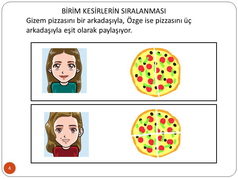 BİRİM KESİRLERİN SIRALANMASI Gizem pizzasını bir arkadaşıyla, Özge ise pizzasını üç arkadaşıyla eşit olarak paylaşıyor.