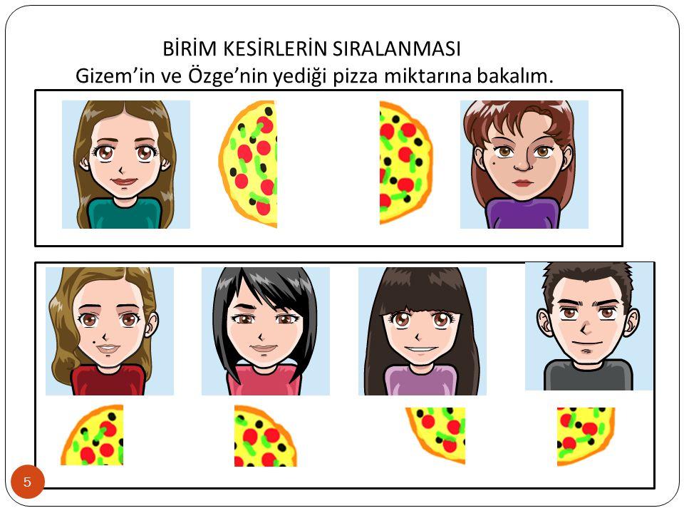 BİRİM KESİRLERİN SIRALANMASI Gizem'in ve Özge'nin yediği pizza miktarına bakalım. 5