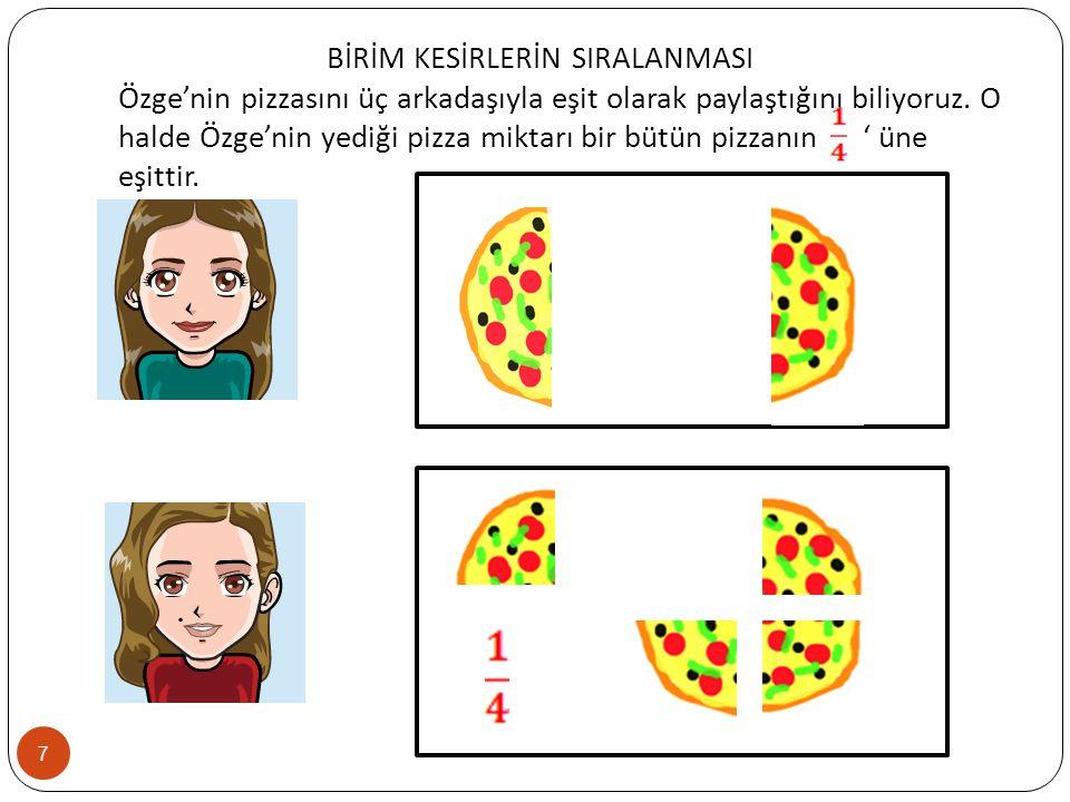 BİRİM KESİRLERİN SIRALANMASI Özge'nin pizzasını üç arkadaşıyla eşit olarak paylaştığını biliyoruz.