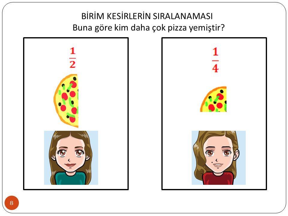 BİRİM KESİRLERİN SIRALANAMASI Buna göre kim daha çok pizza yemiştir? 8