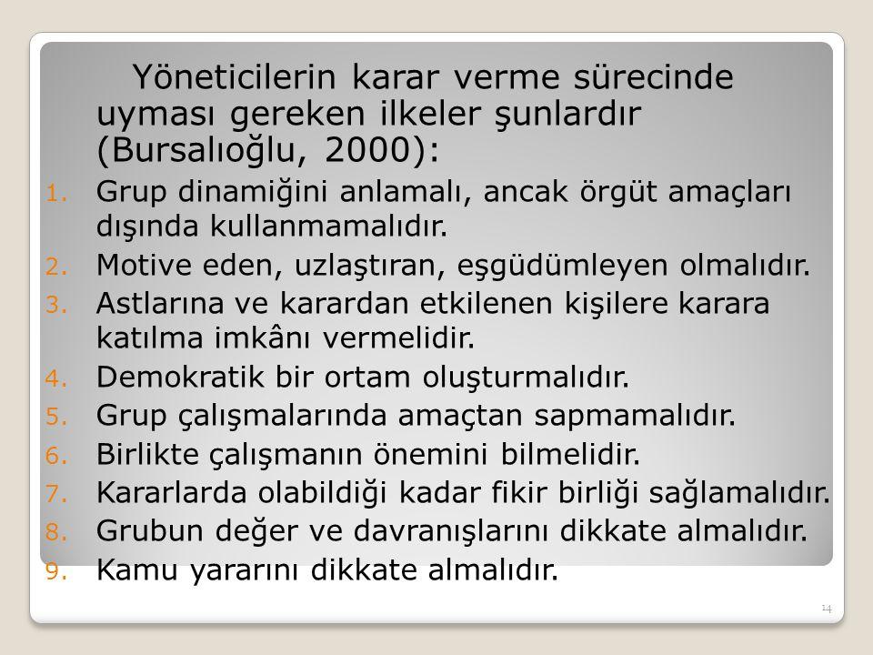 Yöneticilerin karar verme sürecinde uyması gereken ilkeler şunlardır (Bursalıoğlu, 2000): 1. Grup dinamiğini anlamalı, ancak örgüt amaçları dışında ku