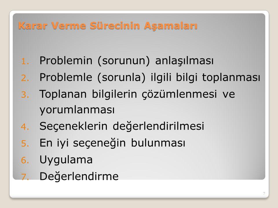 Karar Verme Sürecinin Aşamaları 1. Problemin (sorunun) anlaşılması 2. Problemle (sorunla) ilgili bilgi toplanması 3. Toplanan bilgilerin çözümlenmesi