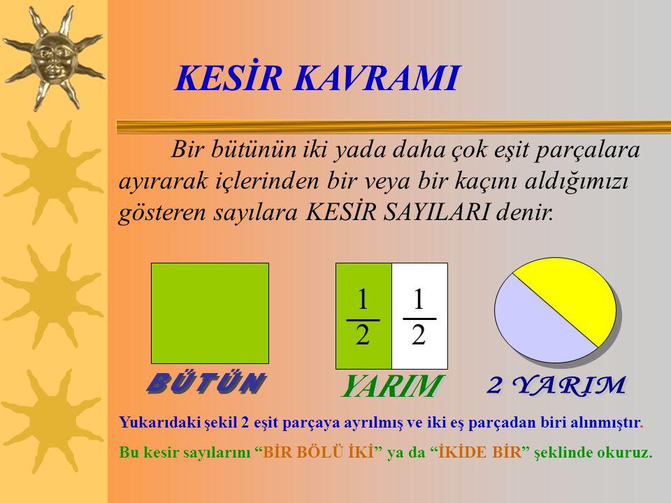 KESİR KAVRAMI Bir bütünün iki yada daha çok eşit parçalara ayırarak içlerinden bir veya bir kaçını aldığımızı gösteren sayılara KESİR SAYILARI denir.