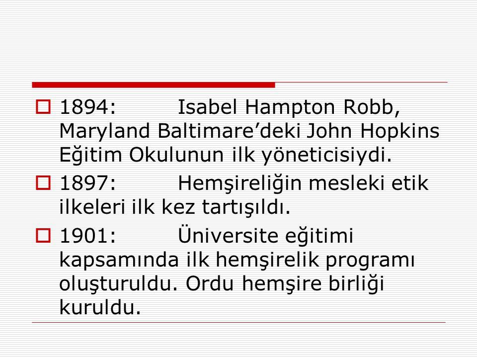  1894:Isabel Hampton Robb, Maryland Baltimare'deki John Hopkins Eğitim Okulunun ilk yöneticisiydi.  1897:Hemşireliğin mesleki etik ilkeleri ilk kez