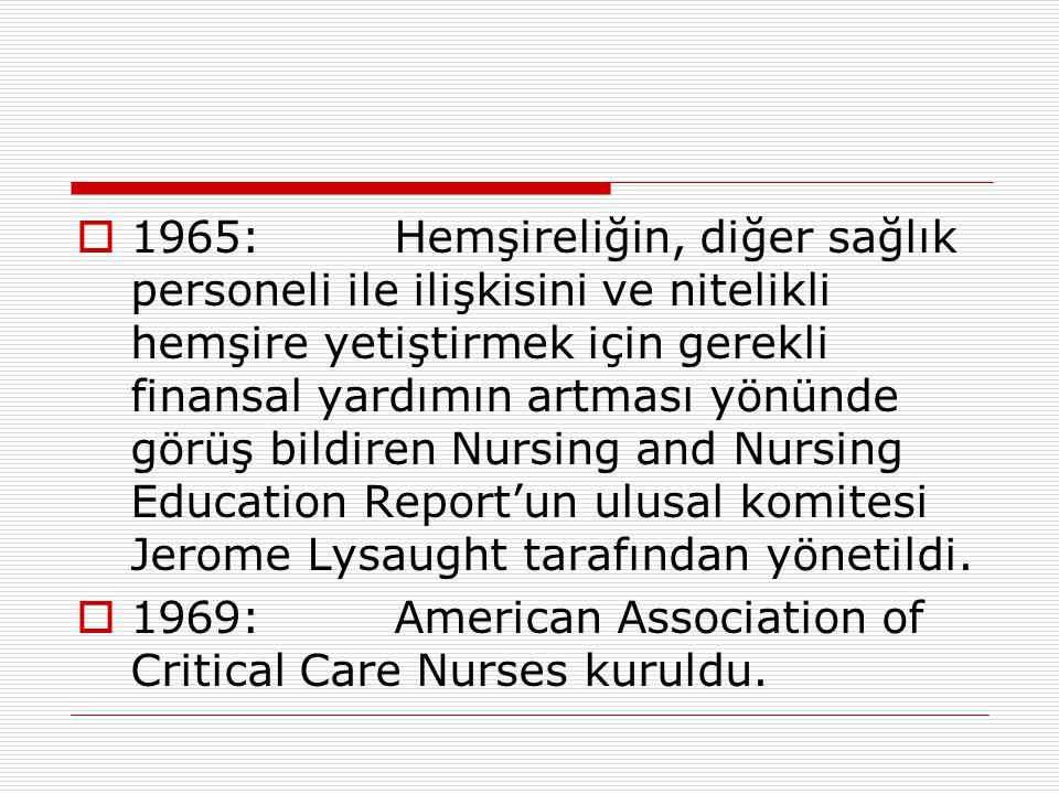  1965:Hemşireliğin, diğer sağlık personeli ile ilişkisini ve nitelikli hemşire yetiştirmek için gerekli finansal yardımın artması yönünde görüş bildi