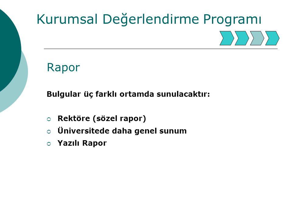 Rapor Bulgular üç farklı ortamda sunulacaktır:  Rektöre (sözel rapor)  Üniversitede daha genel sunum  Yazılı Rapor Kurumsal Değerlendirme Programı
