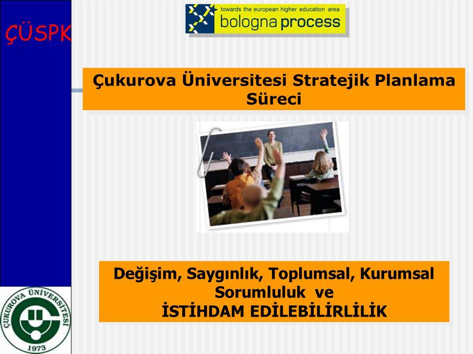 ÇÜSPK Değişim, Saygınlık, Toplumsal, Kurumsal Sorumluluk ve İSTİHDAM EDİLEBİLİRLİLİK Çukurova Üniversitesi Stratejik Planlama Süreci