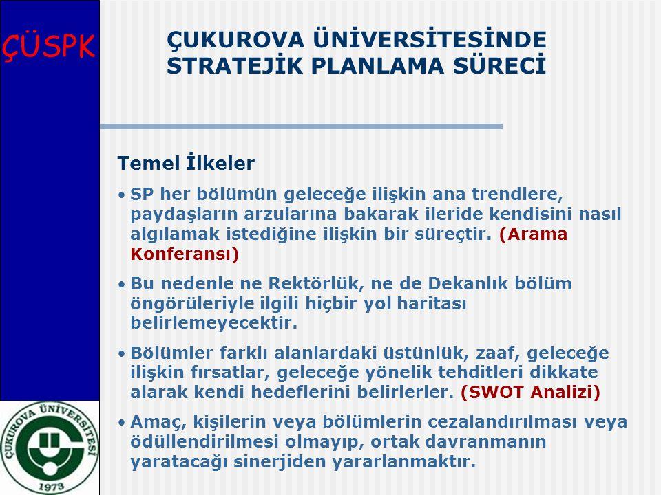 ÇÜSPK v.İnsan Kaynakları Alt Kurulu Raporu SWOT ANALİZİ i.