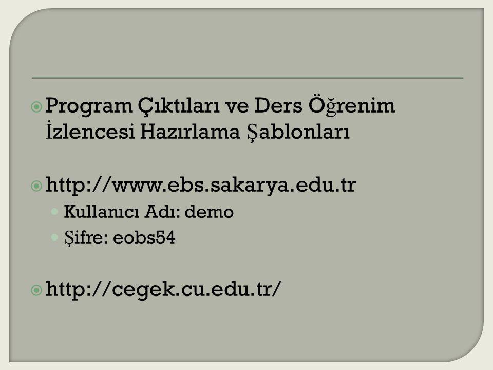  Program Çıktıları ve Ders Ö ğ renim İ zlencesi Hazırlama Ş ablonları  http://www.ebs.sakarya.edu.tr Kullanıcı Adı: demo Ş ifre: eobs54  http://cegek.cu.edu.tr/