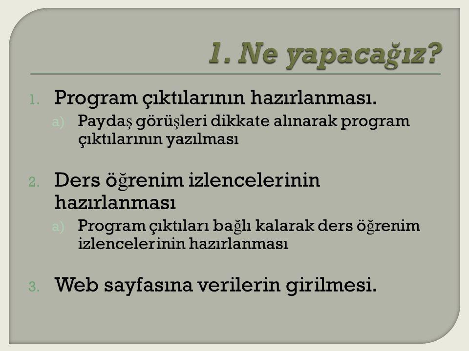 1. Program çıktılarının hazırlanması.