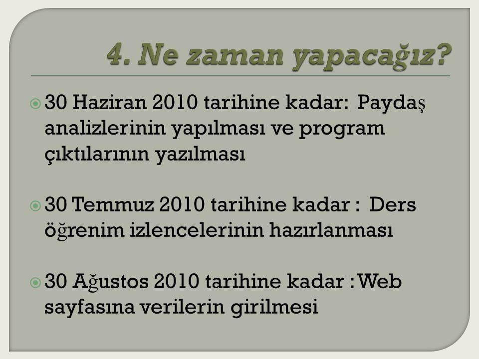  30 Haziran 2010 tarihine kadar: Payda ş analizlerinin yapılması ve program çıktılarının yazılması  30 Temmuz 2010 tarihine kadar : Ders ö ğ renim izlencelerinin hazırlanması  30 A ğ ustos 2010 tarihine kadar : Web sayfasına verilerin girilmesi