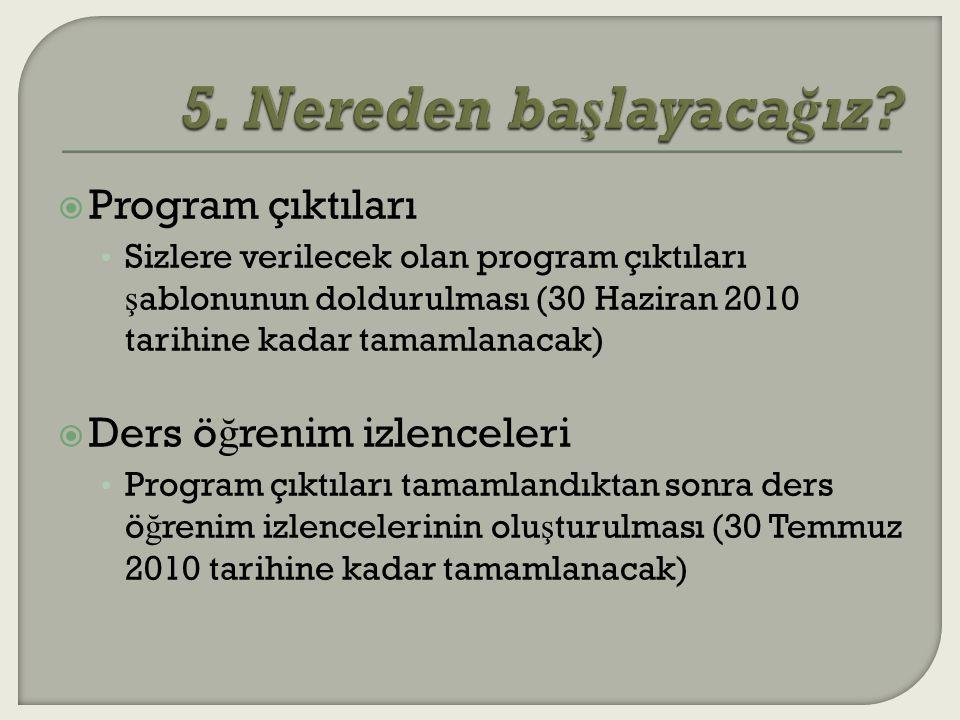 Program çıktıları Sizlere verilecek olan program çıktıları ş ablonunun doldurulması (30 Haziran 2010 tarihine kadar tamamlanacak)  Ders ö ğ renim izlenceleri Program çıktıları tamamlandıktan sonra ders ö ğ renim izlencelerinin olu ş turulması (30 Temmuz 2010 tarihine kadar tamamlanacak)
