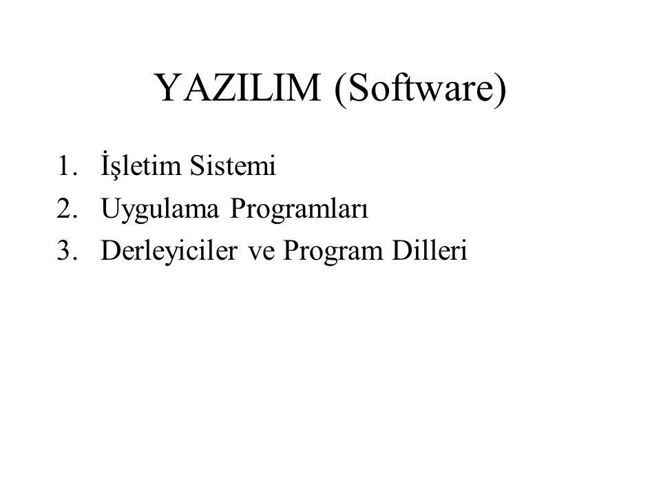 YAZILIM (Software) 1.İşletim Sistemi 2.Uygulama Programları 3.Derleyiciler ve Program Dilleri