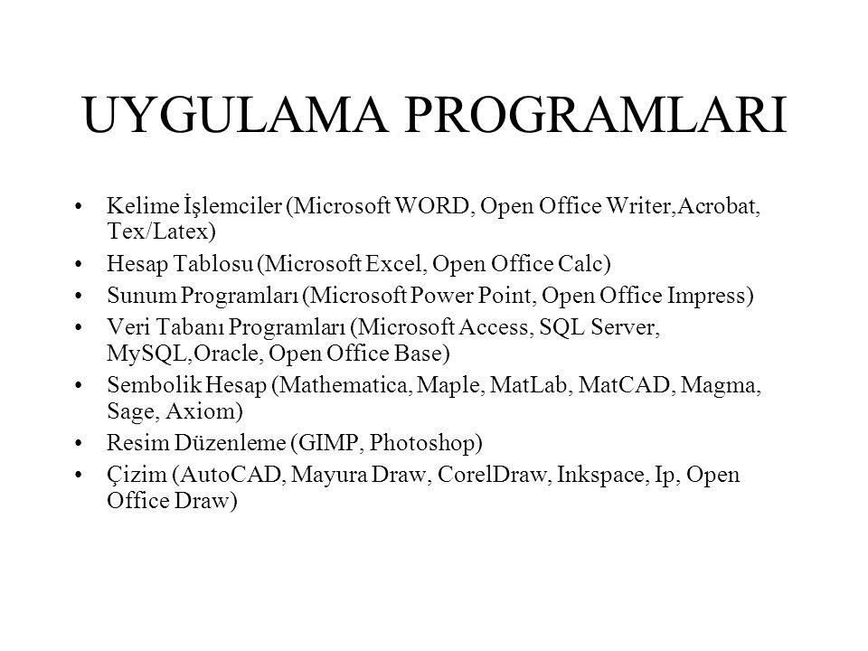 UYGULAMA PROGRAMLARI Kelime İşlemciler (Microsoft WORD, Open Office Writer,Acrobat, Tex/Latex) Hesap Tablosu (Microsoft Excel, Open Office Calc) Sunum Programları (Microsoft Power Point, Open Office Impress) Veri Tabanı Programları (Microsoft Access, SQL Server, MySQL,Oracle, Open Office Base) Sembolik Hesap (Mathematica, Maple, MatLab, MatCAD, Magma, Sage, Axiom) Resim Düzenleme (GIMP, Photoshop) Çizim (AutoCAD, Mayura Draw, CorelDraw, Inkspace, Ip, Open Office Draw)