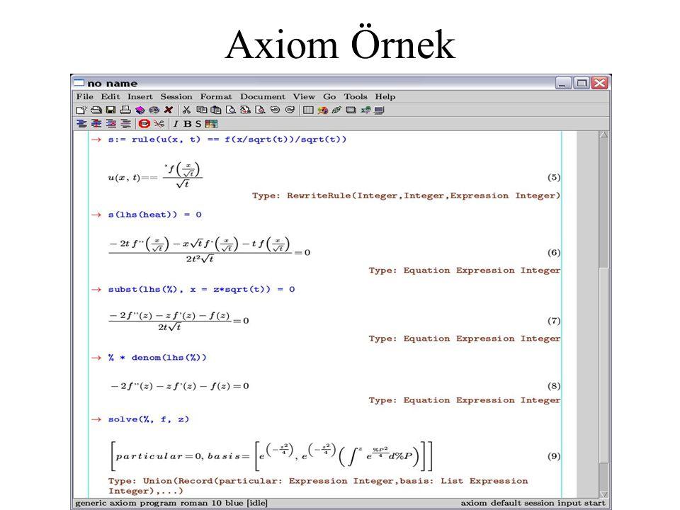 Axiom Örnek