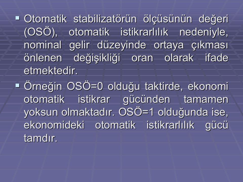  Otomatik stabilizatörün ölçüsünün değeri (OSÖ), otomatik istikrarlılık nedeniyle, nominal gelir düzeyinde ortaya çıkması önlenen değişikliği oran olarak ifade etmektedir.
