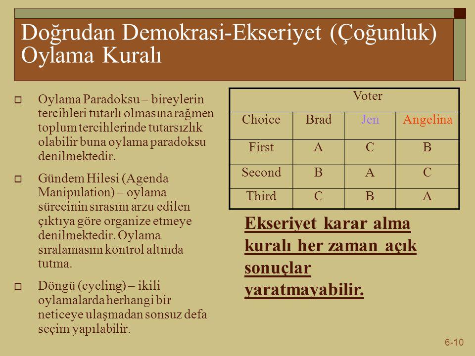 6-10 Doğrudan Demokrasi-Ekseriyet (Çoğunluk) Oylama Kuralı  Oylama Paradoksu – bireylerin tercihleri tutarlı olmasına rağmen toplum tercihlerinde tut