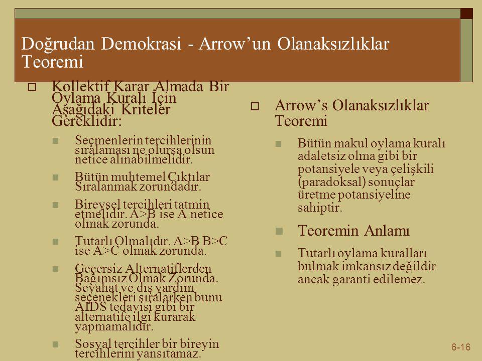6-16 Doğrudan Demokrasi - Arrow'un Olanaksızlıklar Teoremi  Kollektif Karar Almada Bir Oylama Kuralı İçin Aşağıdaki Kriteler Gereklidir: Seçmenlerin