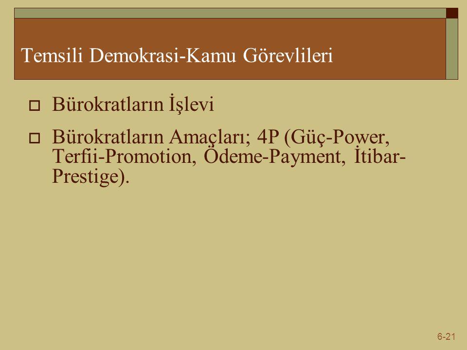 6-21 Temsili Demokrasi-Kamu Görevlileri  Bürokratların İşlevi  Bürokratların Amaçları; 4P (Güç-Power, Terfii-Promotion, Ödeme-Payment, İtibar- Prest