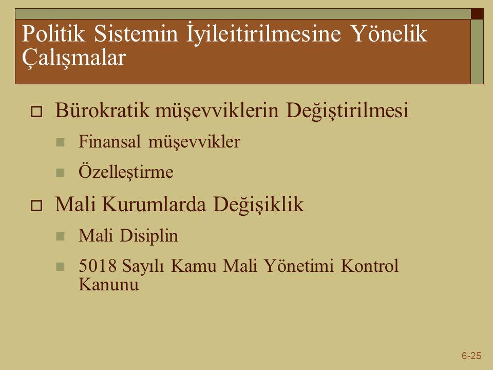 6-25 Politik Sistemin İyileitirilmesine Yönelik Çalışmalar  Bürokratik müşevviklerin Değiştirilmesi Finansal müşevvikler Özelleştirme  Mali Kurumlar