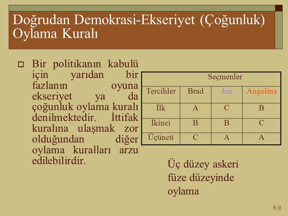 6-9 Doğrudan Demokrasi-Ekseriyet (Çoğunluk) Oylama Kuralı  Bir politikanın kabulü için yarıdan bir fazlanın oyuna ekseriyet ya da çoğunluk oylama kur