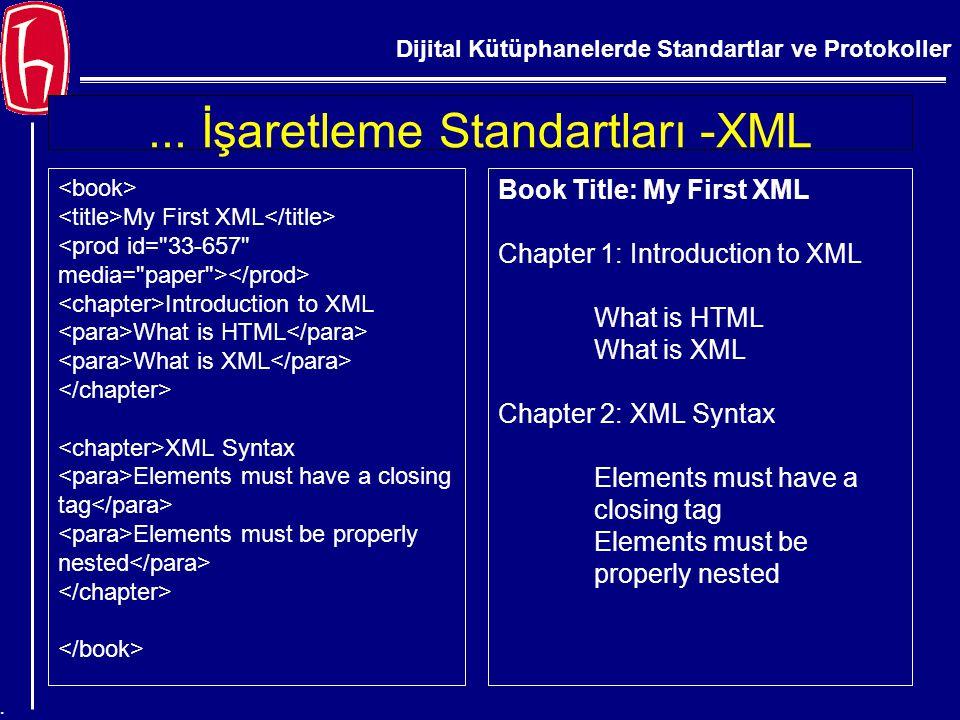 Dijital Kütüphanelerde Standartlar ve Protokoller.... İşaretleme Standartları -XML My First XML Introduction to XML What is HTML What is XML XML Synta