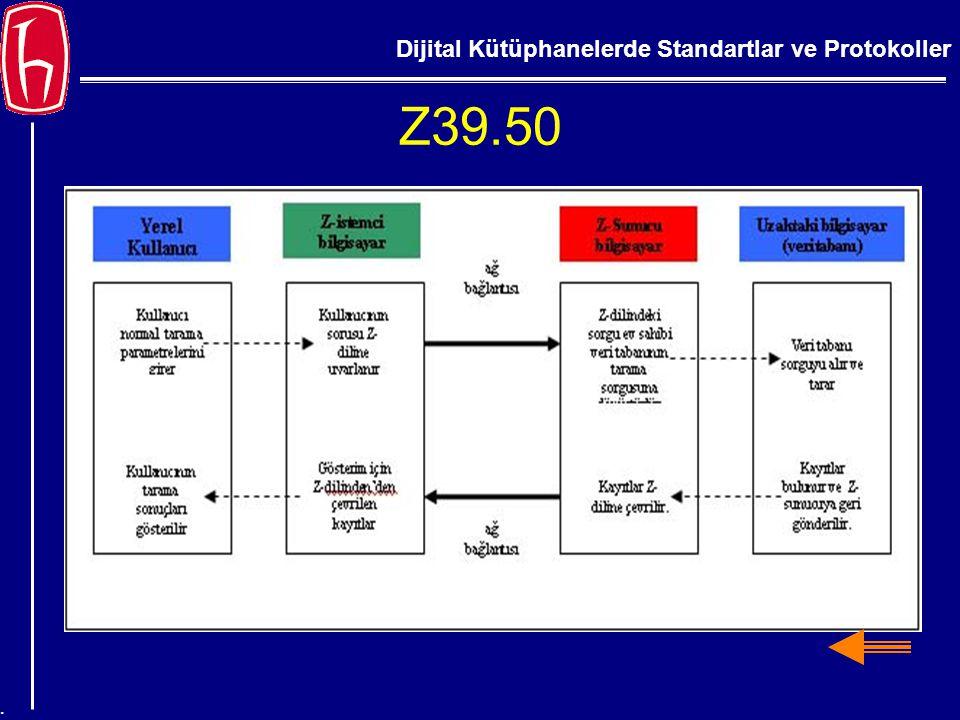 Dijital Kütüphanelerde Standartlar ve Protokoller. Z39.50