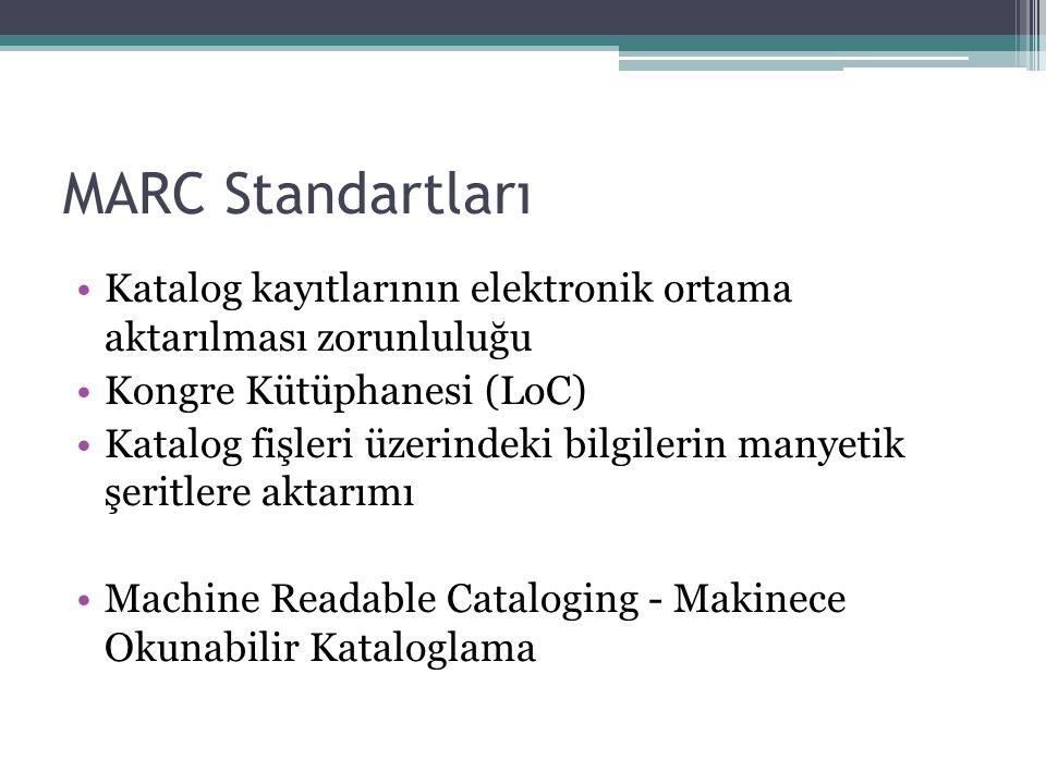 MARC Standartları Katalog kayıtlarının elektronik ortama aktarılması zorunluluğu Kongre Kütüphanesi (LoC) Katalog fişleri üzerindeki bilgilerin manyetik şeritlere aktarımı Machine Readable Cataloging - Makinece Okunabilir Kataloglama