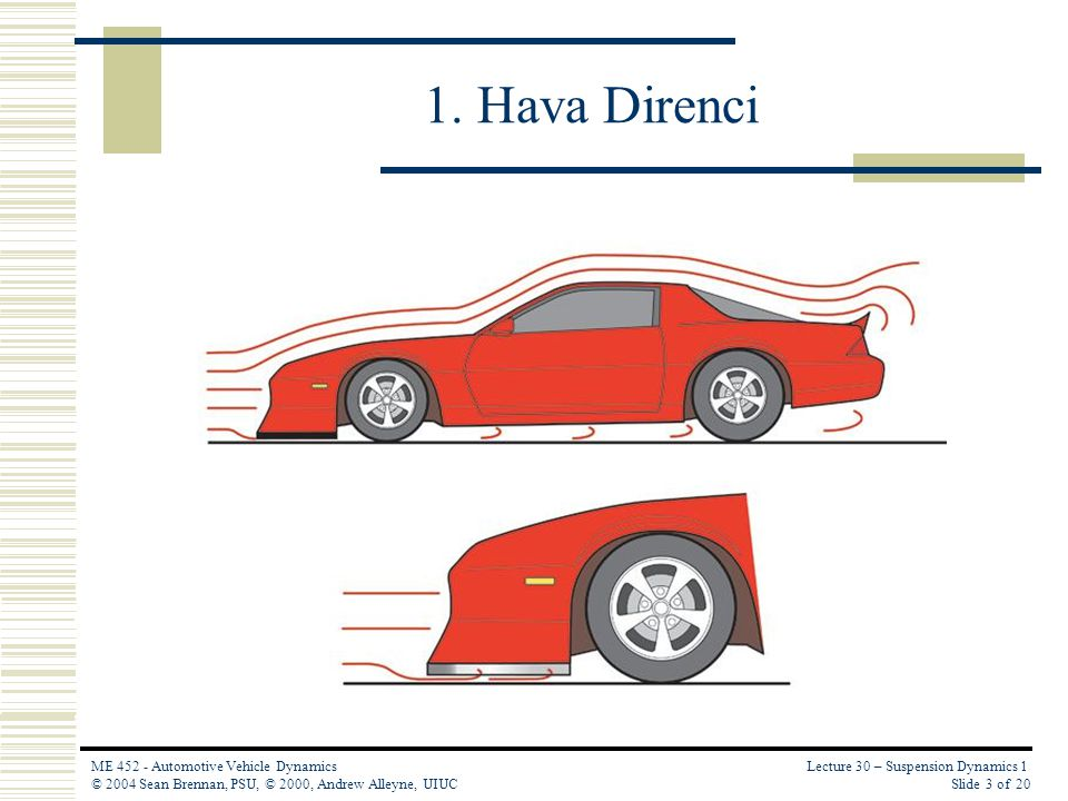 Lecture 30 – Suspension Dynamics 1 Slide 4 of 20 ME 452 - Automotive Vehicle Dynamics © 2004 Sean Brennan, PSU, © 2000, Andrew Alleyne, UIUC 1.