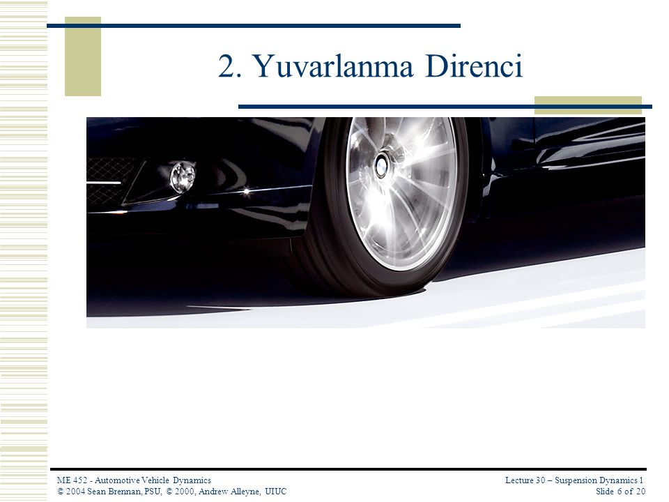 Lecture 30 – Suspension Dynamics 1 Slide 7 of 20 ME 452 - Automotive Vehicle Dynamics © 2004 Sean Brennan, PSU, © 2000, Andrew Alleyne, UIUC 2.