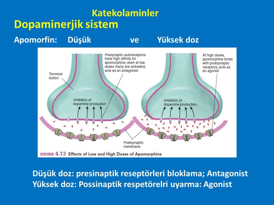Dopaminerjik sistem Apomorfin: Düşük ve Yüksek doz Düşük doz: presinaptik reseptörleri bloklama; Antagonist Yüksek doz: Possinaptik respetörelri uyarm