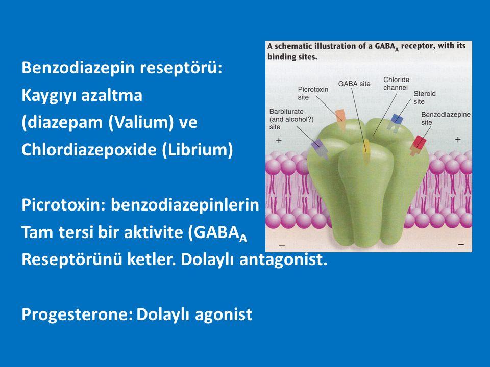 Benzodiazepin reseptörü: Kaygıyı azaltma (diazepam (Valium) ve Chlordiazepoxide (Librium) Picrotoxin: benzodiazepinlerin Tam tersi bir aktivite (GABA