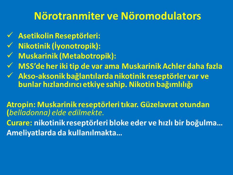 Asetikolin Reseptörleri: Nikotinik (İyonotropik): Muskarinik (Metabotropik): MSS'de her iki tip de var ama Muskarinik Achler daha fazla Akso-aksonik b