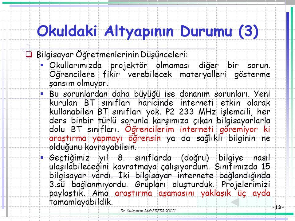 Dr. Süleyman Sadi SEFEROĞLU -13- Okuldaki Altyapının Durumu (3)  Bilgisayar Öğretmenlerinin Düşünceleri:  Okullarımızda projektör olmaması diğer bir