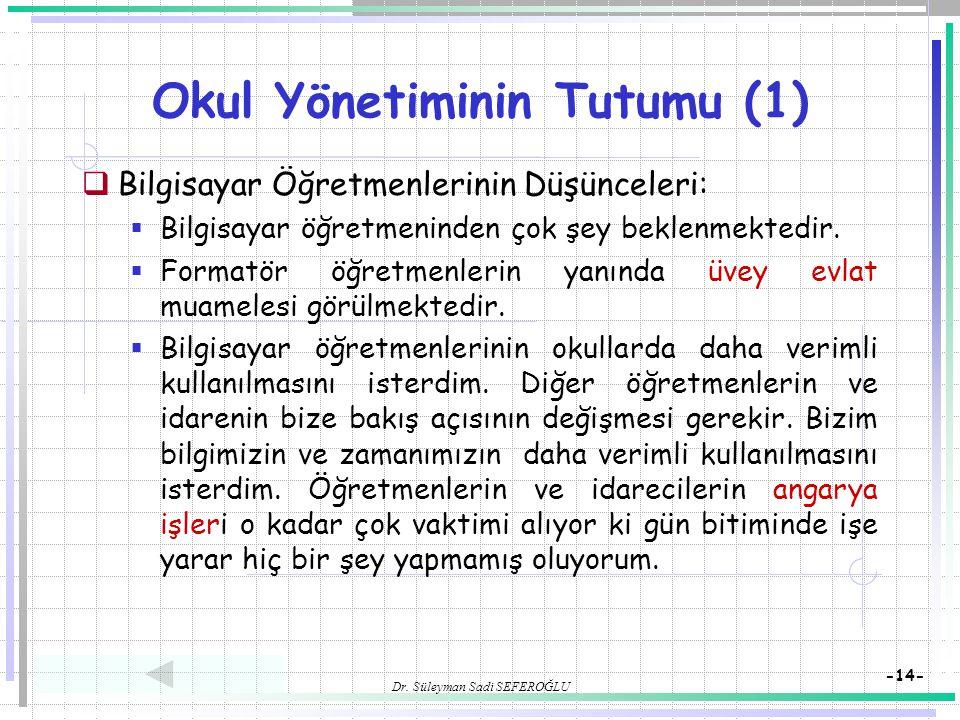 Dr. Süleyman Sadi SEFEROĞLU -14- Okul Yönetiminin Tutumu (1)  Bilgisayar Öğretmenlerinin Düşünceleri:  Bilgisayar öğretmeninden çok şey beklenmekted