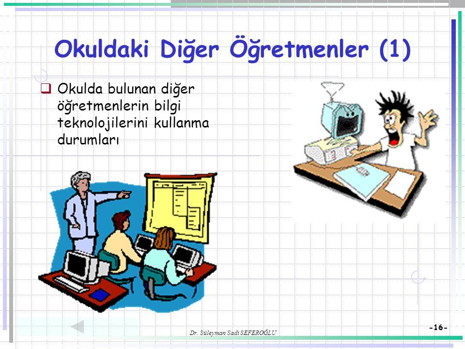 Dr. Süleyman Sadi SEFEROĞLU -16- Okuldaki Diğer Öğretmenler (1)  Okulda bulunan diğer öğretmenlerin bilgi teknolojilerini kullanma durumları