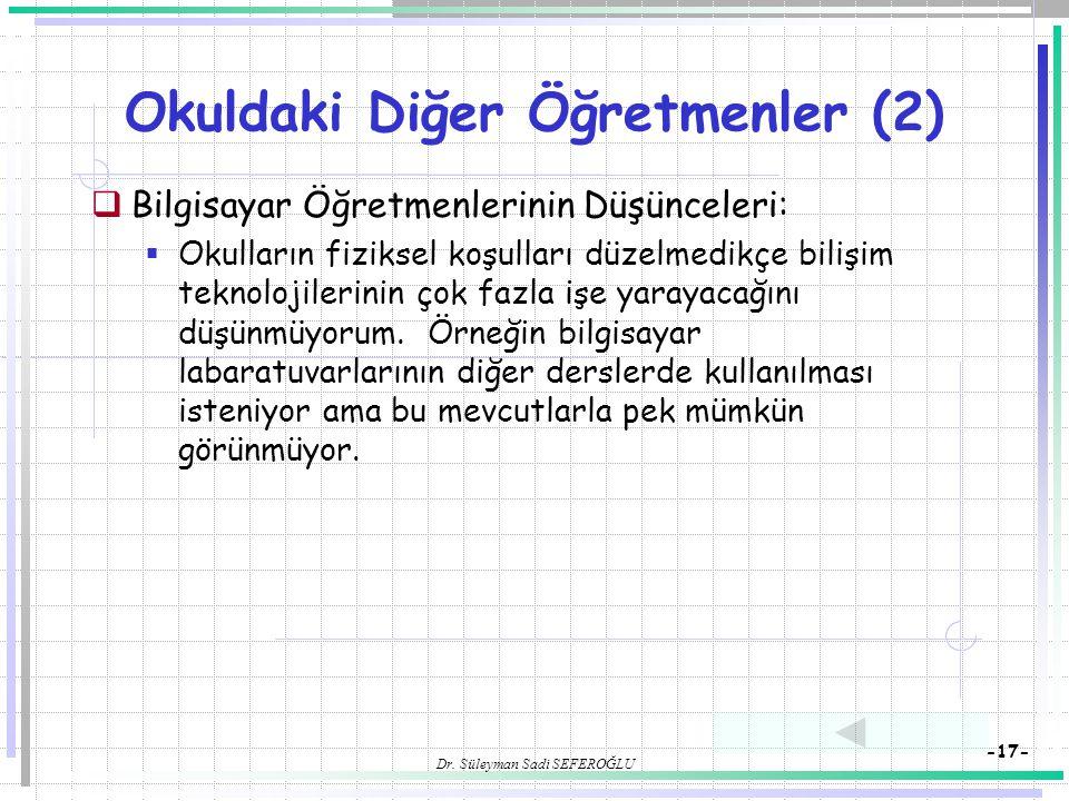 Dr. Süleyman Sadi SEFEROĞLU -17- Okuldaki Diğer Öğretmenler (2)  Bilgisayar Öğretmenlerinin Düşünceleri:  Okulların fiziksel koşulları düzelmedikçe
