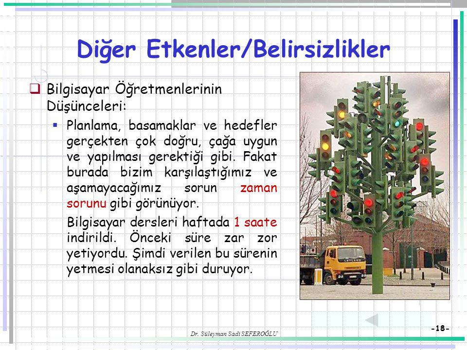 Dr. Süleyman Sadi SEFEROĞLU -18- Diğer Etkenler/Belirsizlikler  Bilgisayar Öğretmenlerinin Düşünceleri:  Planlama, basamaklar ve hedefler gerçekten
