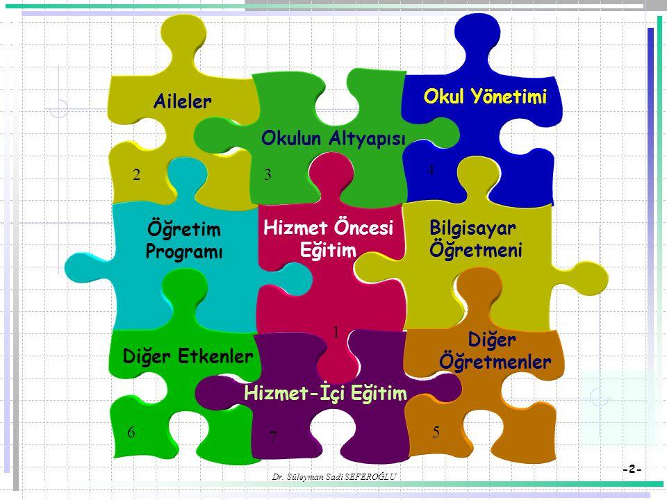 Dr. Süleyman Sadi SEFEROĞLU -2- Öğretim Programı Hizmet Öncesi Eğitim Diğer Öğretmenler Bilgisayar Öğretmeni Okul Yönetimi Okulun Altyapısı Aileler Hi