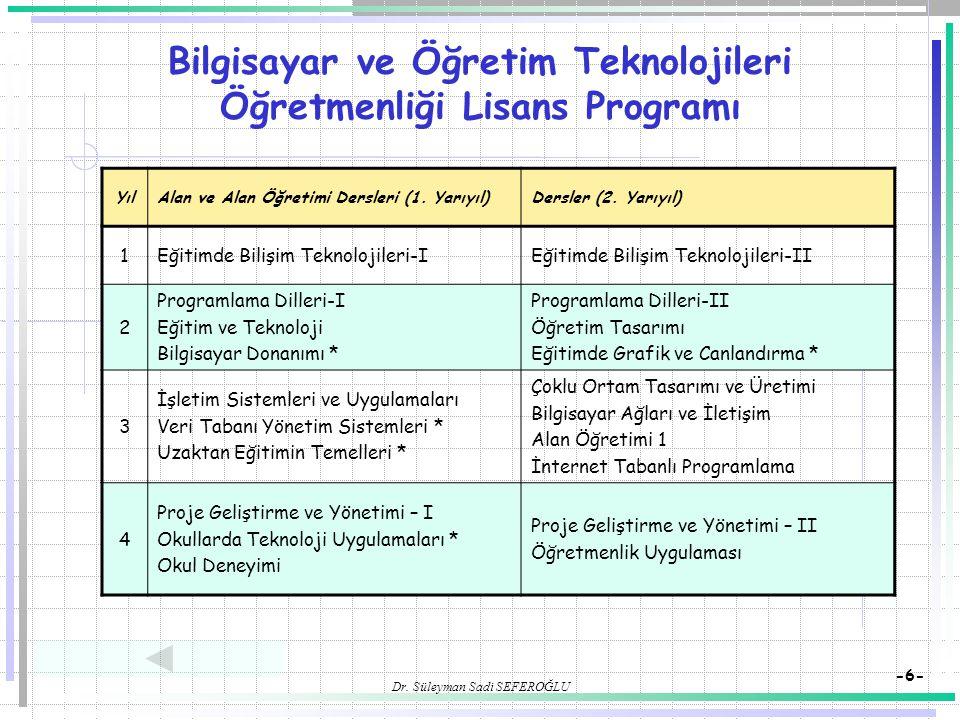 Dr. Süleyman Sadi SEFEROĞLU -6- Bilgisayar ve Öğretim Teknolojileri Öğretmenliği Lisans Programı YılAlan ve Alan Öğretimi Dersleri (1. Yarıyıl)Dersler