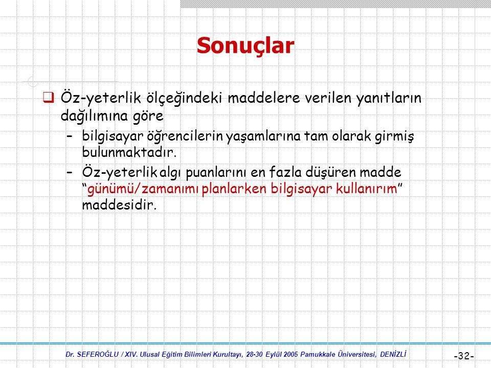Dr. SEFEROĞLU / XIV. Ulusal Eğitim Bilimleri Kurultayı, 28-30 Eylül 2005 Pamukkale Üniversitesi, DENİZLİ -31- Sonuçlar Araştırma sonuçlarına göre BÖTE