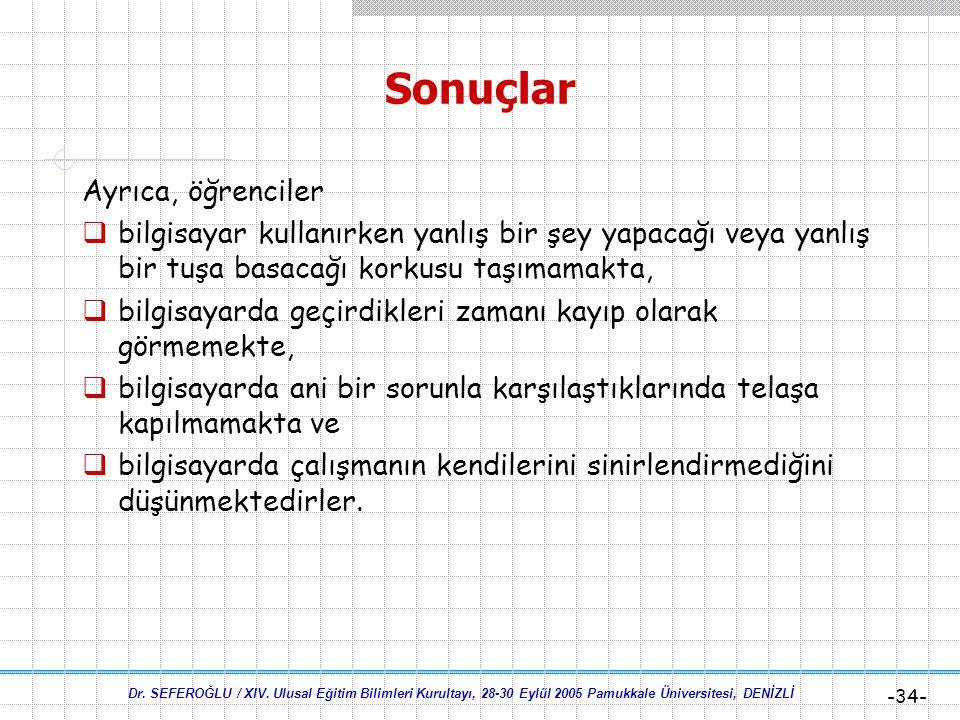 Dr. SEFEROĞLU / XIV. Ulusal Eğitim Bilimleri Kurultayı, 28-30 Eylül 2005 Pamukkale Üniversitesi, DENİZLİ -33- Sonuçlar  Öz-yeterlikle ilgili olarak B